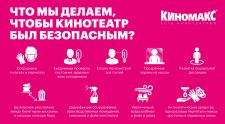 С 1 августа кинотеатры сети «Киномакс» возобновляют работу в Москве, МО, Ростове-на-Дону и Ярославле